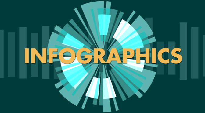 Infographics training with After Effects & C4D