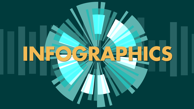 Infographics training